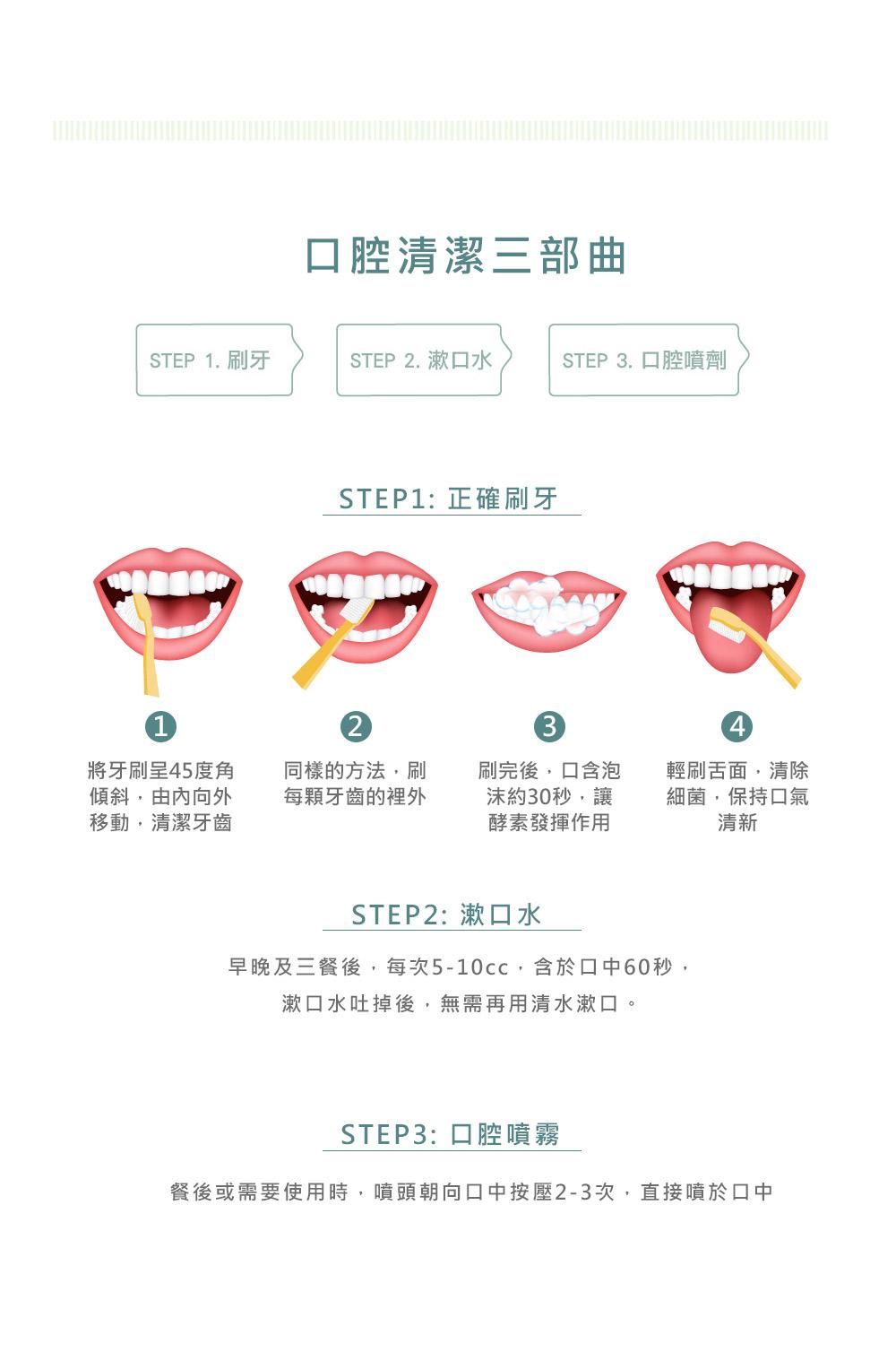 醣活力口腔清潔三步驟:酵素牙膏,酵素漱口水,酵素口腔噴霧